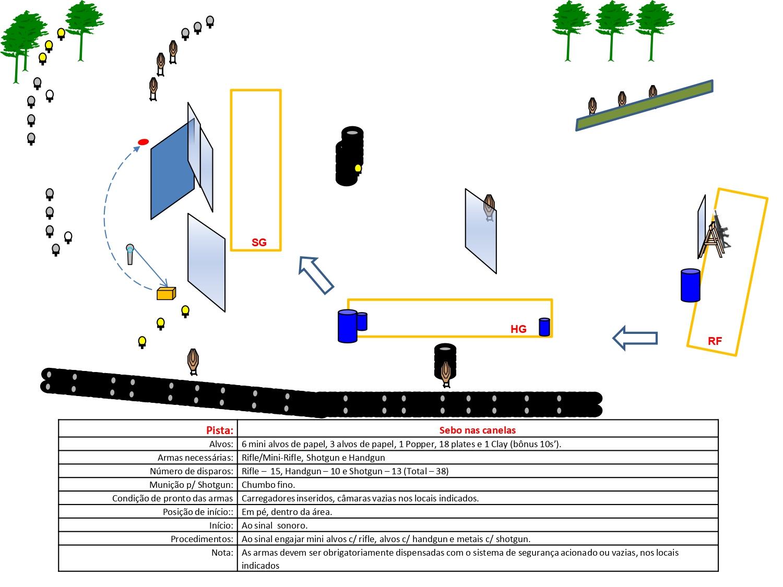 3Gun Blumenau_page-0005