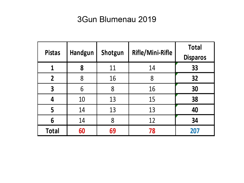 3Gun Blumenau_page-0008