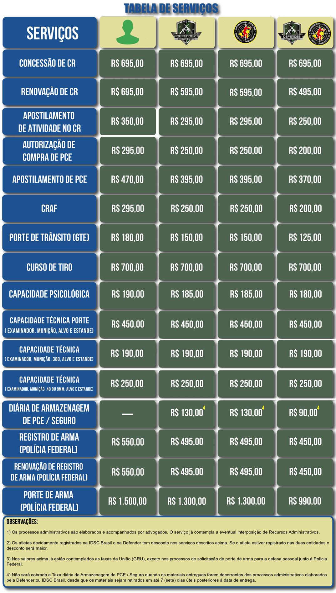 Tabela_servicos (1)