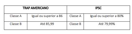 ClassesAeB